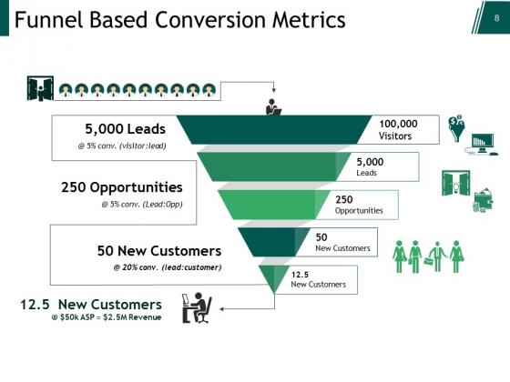 Customer_Lead_Management_Ppt_PowerPoint_Presentation_Complete_Deck_With_Slides_Slide_8