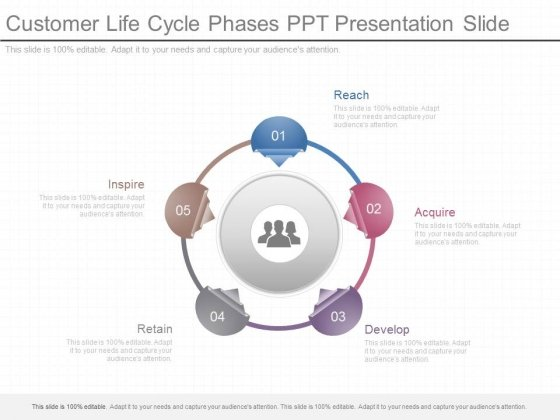 Customer Life Cycle Phases Ppt Presentation Slide