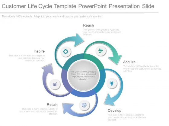 Customer Life Cycle Template Powerpoint Presentation Slide