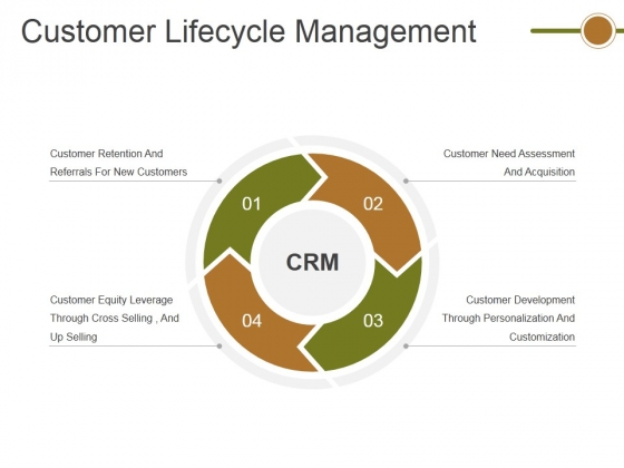 Customer Lifecycle Management Ppt PowerPoint Presentation Model Design Ideas