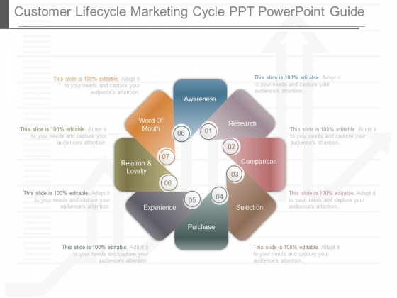 Customer Lifecycle Marketing Cycle Ppt Powerpoint Guide