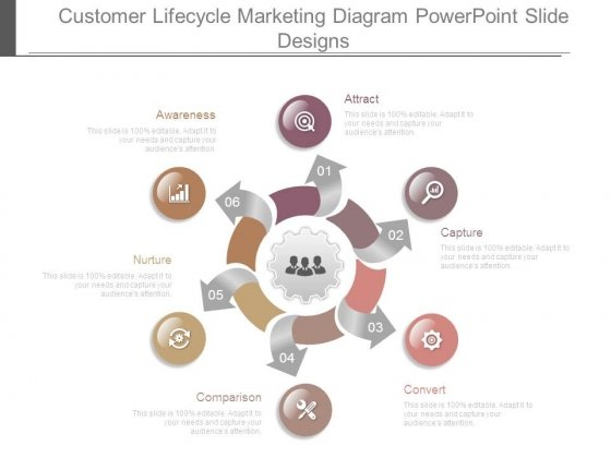 Customer Lifecycle Marketing Diagram Powerpoint Slide Designs