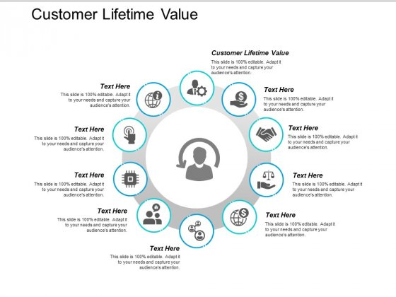 Customer Lifetime Value Ppt PowerPoint Presentation Icon Example Topics Cpb