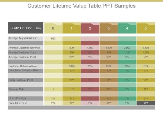 Customer Lifetime Value Table Ppt Samples