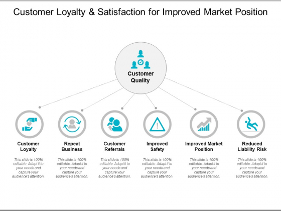 Customer Loyalty And Satisfaction For Improved Market Position Ppt PowerPoint Presentation Model Samples