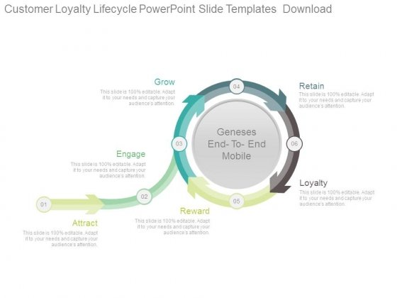 Customer Loyalty Circle Chart Powerpoint Slide Templates Download