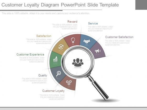 Customer Loyalty Diagram Powerpoint Slide Template
