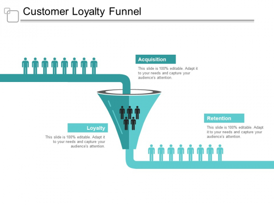Customer Loyalty Funnel Ppt PowerPoint Presentation Model Visual Aids