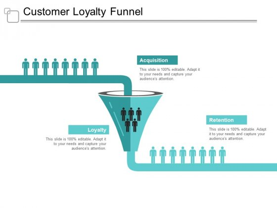 Customer Loyalty Funnel Ppt PowerPoint Presentation Portfolio Layout Ideas