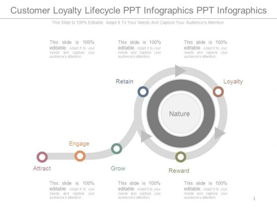 Customer Loyalty Lifecycle Ppt Infographics Ppt Infographics