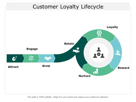 Customer Loyalty Lifecycle Ppt Powerpoint Presentation File Inspiration