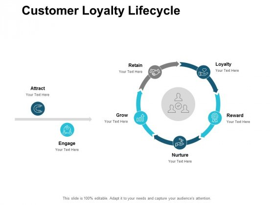 Customer Loyalty Lifecycle Ppt PowerPoint Presentation Infographics Files
