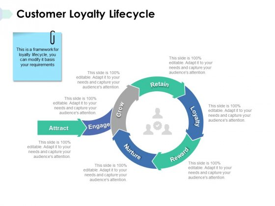 Customer Loyalty Lifecycle Ppt PowerPoint Presentation Inspiration Backgrounds