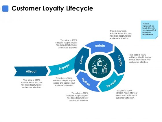 Customer Loyalty Lifecycle Ppt PowerPoint Presentation Inspiration Designs