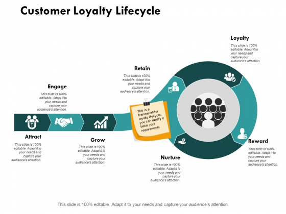Customer Loyalty Lifecycle Ppt PowerPoint Presentation Layouts Graphics Pictures