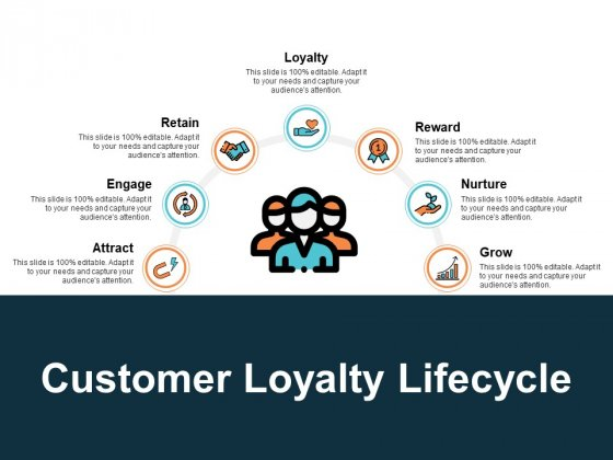 Customer Loyalty Lifecycle Ppt PowerPoint Presentation Professional Graphic Tips