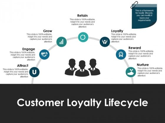 Customer Loyalty Lifecycle Ppt PowerPoint Presentation Professional Graphics