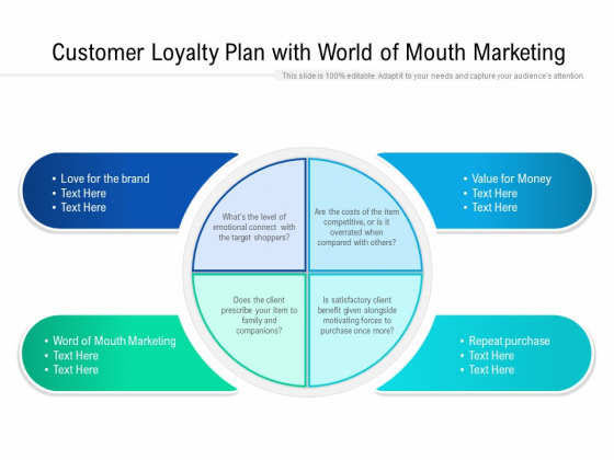 Customer Loyalty Plan With World Of Mouth Marketing Ppt PowerPoint Presentation Icon Infographics PDF