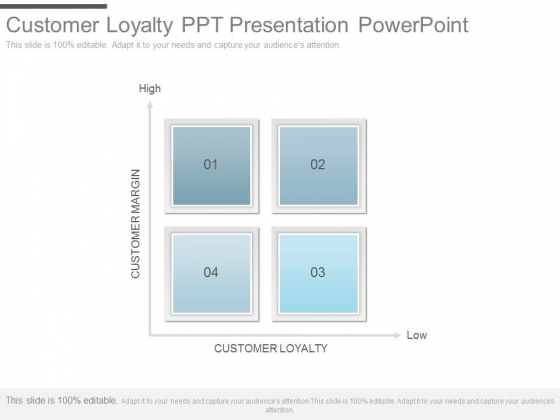 Customer Loyalty Ppt Presentation Powerpoint