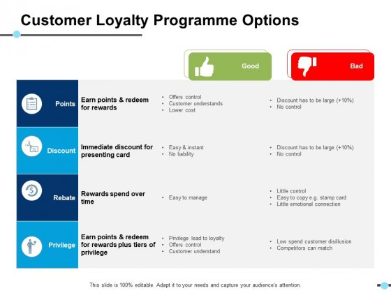 Customer Loyalty Programme Options Earn Points And Redeem For Rewards Ppt PowerPoint Presentation Icon Design Ideas