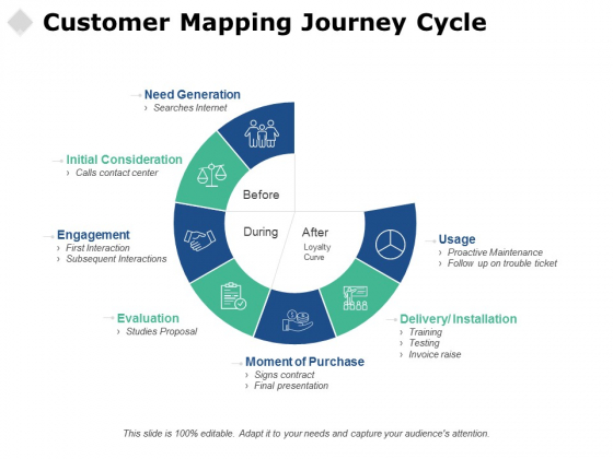 Customer Mapping Journey Cycle Ppt PowerPoint Presentation Slides Information