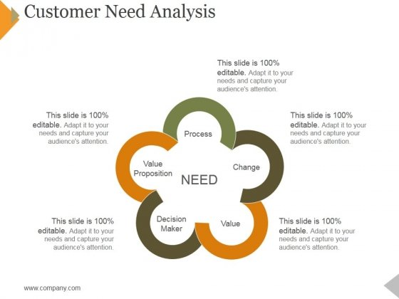 Customer Need Analysis Ppt PowerPoint Presentation Pictures Show