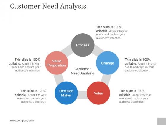 Customer Need Analysis Ppt PowerPoint Presentation Slides