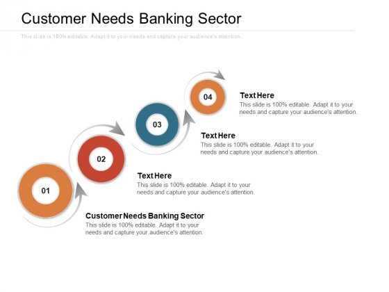Customer Needs Banking Sector Ppt PowerPoint Presentation Professional Example Cpb Pdf