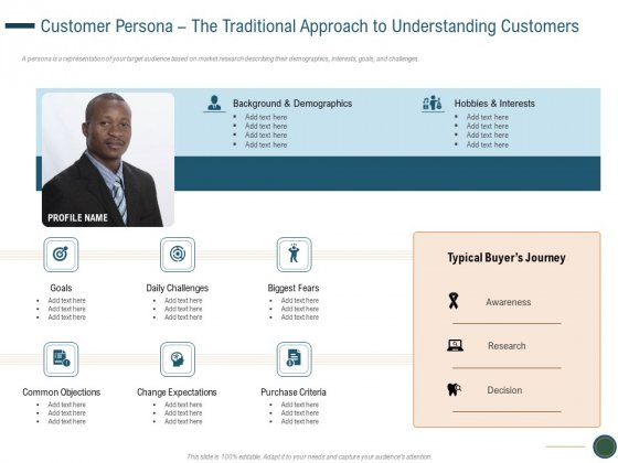 Customer Persona The Traditional Approach To Understanding Customers Sample PDF