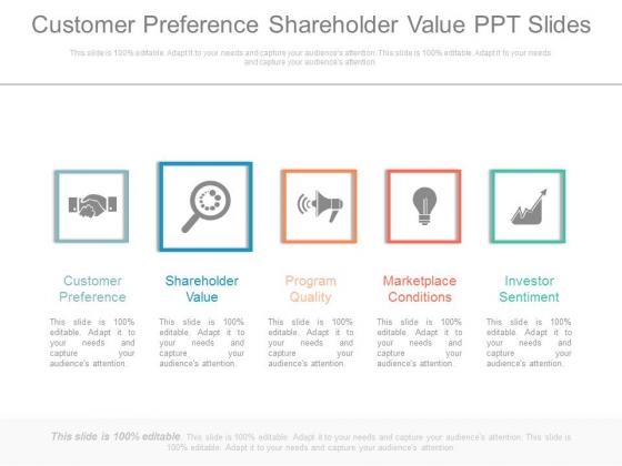 Customer Preference Shareholder Value Ppt Slides