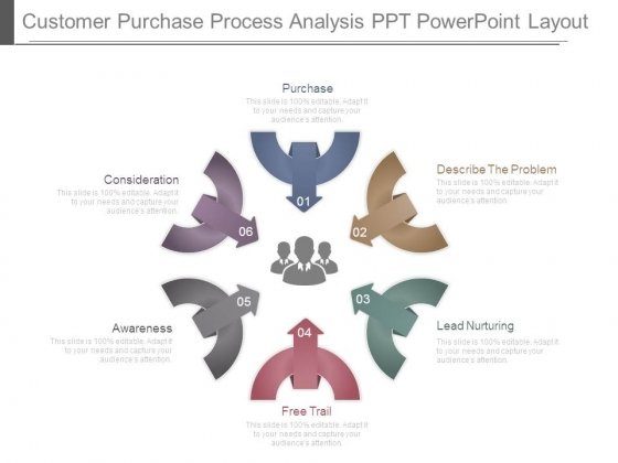 Customer Purchase Process Analysis Ppt Powerpoint Layout