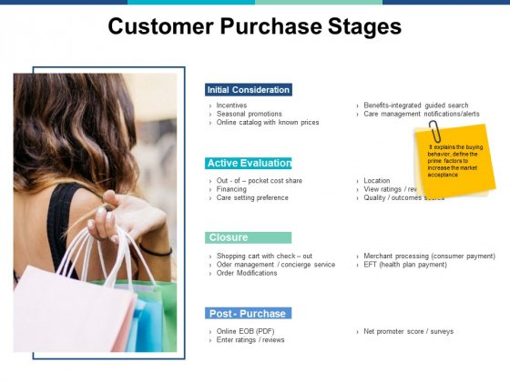 Customer Purchase Stages Ppt PowerPoint Presentation Inspiration Slides
