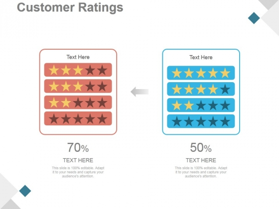 Customer Ratings Ppt PowerPoint Presentation Background Designs