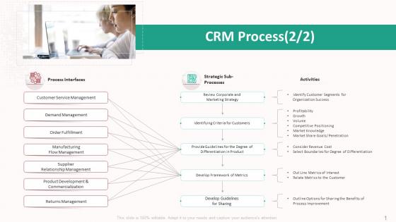 Customer Relationship Management Action Plan Crm Process Demand Mockup PDF