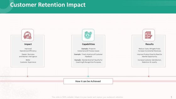 Customer Relationship Management Action Plan Customer Retention Impact Clipart PDF