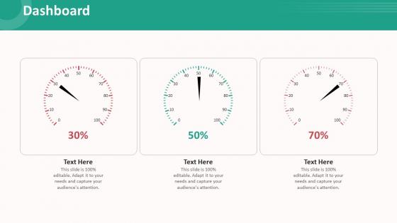 Customer Relationship Management Action Plan Dashboard Slides PDF