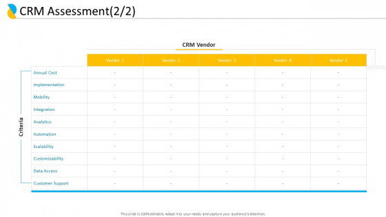 Customer Relationship Management CRM Assessment Annual Cost Ppt Professional Icon PDF