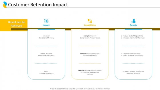 Customer Relationship Management Customer Retention Impact Ppt File Objects PDF
