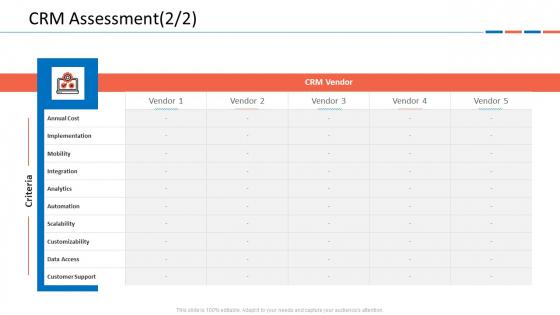 Customer Relationship Management Dashboard CRM Assessment Cost Information PDF