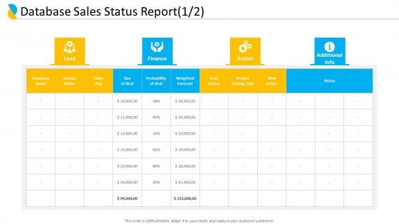 Customer Relationship Management Database Sales Status Report Finance Topics PDF