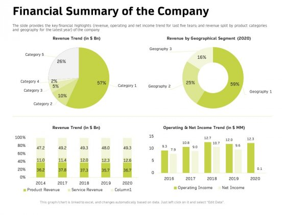 Customer Relationship Management In Freehold Property Financial Summary Of The Company Brochure PDF