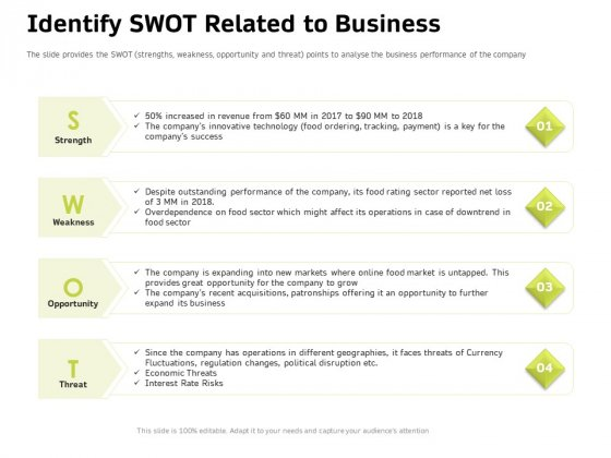 Customer Relationship Management In Freehold Property Identify Swot Related To Business Designs PDF