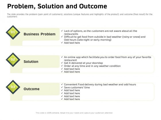 Customer Relationship Management In Freehold Property Problem Solution And Outcome Ppt Pictures Rules V