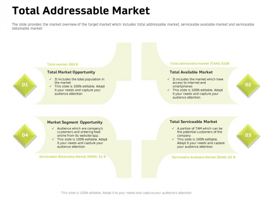 Customer Relationship Management In Freehold Property Total Addressable Market Ppt Infographics Summary PDF