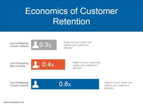 Customer_Relationship_Management_Model_Ppt_PowerPoint_Presentation_Complete_Deck_With_Slides_Slide_10