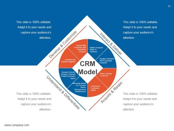 Customer_Relationship_Management_Model_Ppt_PowerPoint_Presentation_Complete_Deck_With_Slides_Slide_11