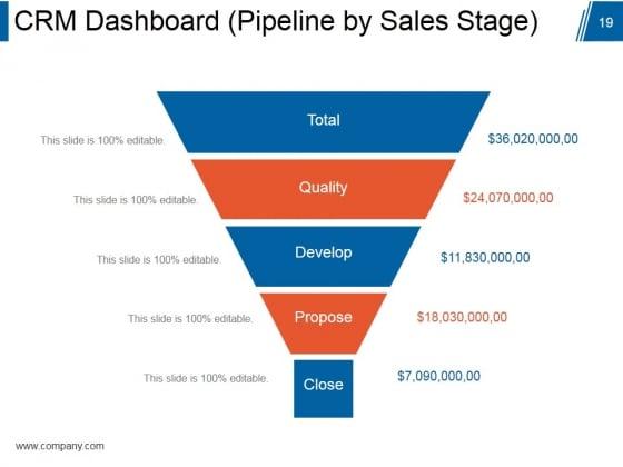 Customer_Relationship_Management_Model_Ppt_PowerPoint_Presentation_Complete_Deck_With_Slides_Slide_19