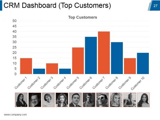 Customer_Relationship_Management_Model_Ppt_PowerPoint_Presentation_Complete_Deck_With_Slides_Slide_27