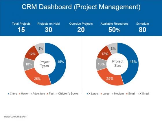 Customer_Relationship_Management_Model_Ppt_PowerPoint_Presentation_Complete_Deck_With_Slides_Slide_31
