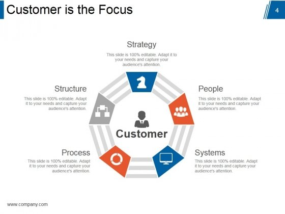 Customer_Relationship_Management_Model_Ppt_PowerPoint_Presentation_Complete_Deck_With_Slides_Slide_4